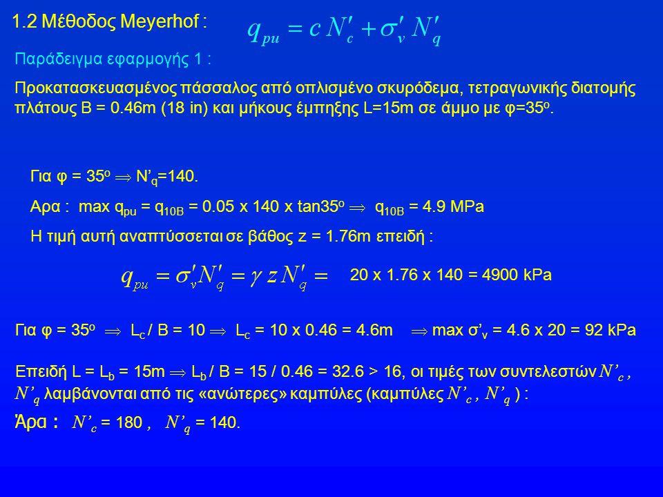 1.2 Μέθοδος Meyerhof : Άρα : N'c = 180 , N'q = 140.