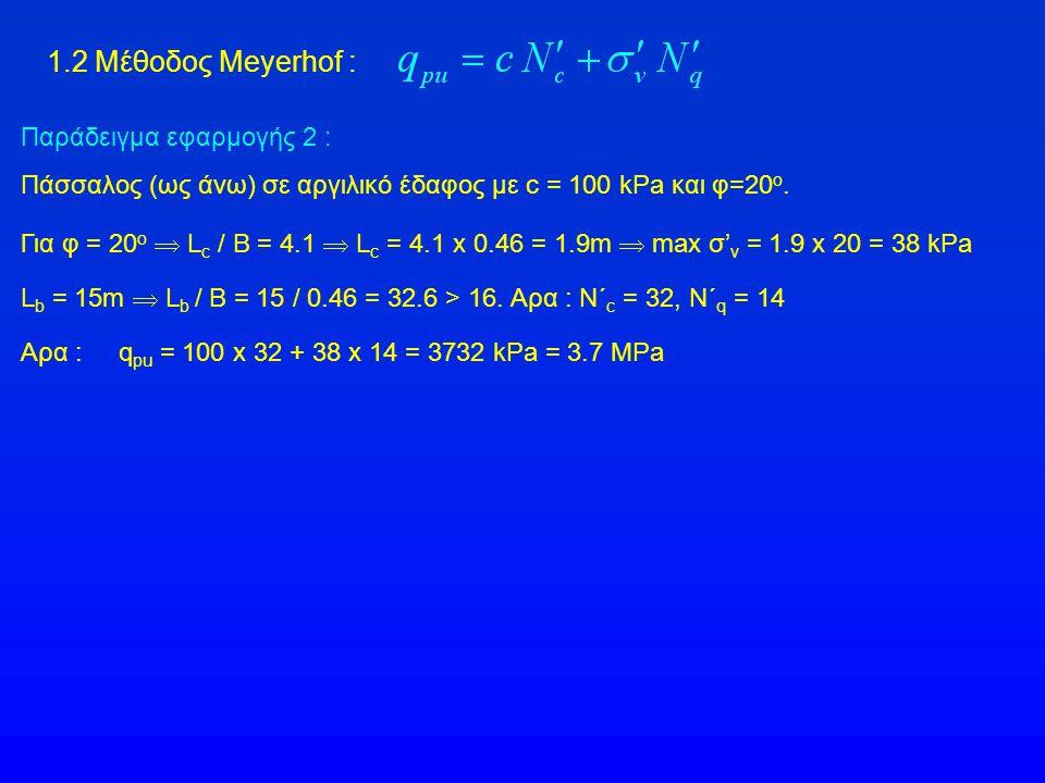 1.2 Μέθοδος Meyerhof : Παράδειγμα εφαρμογής 2 :