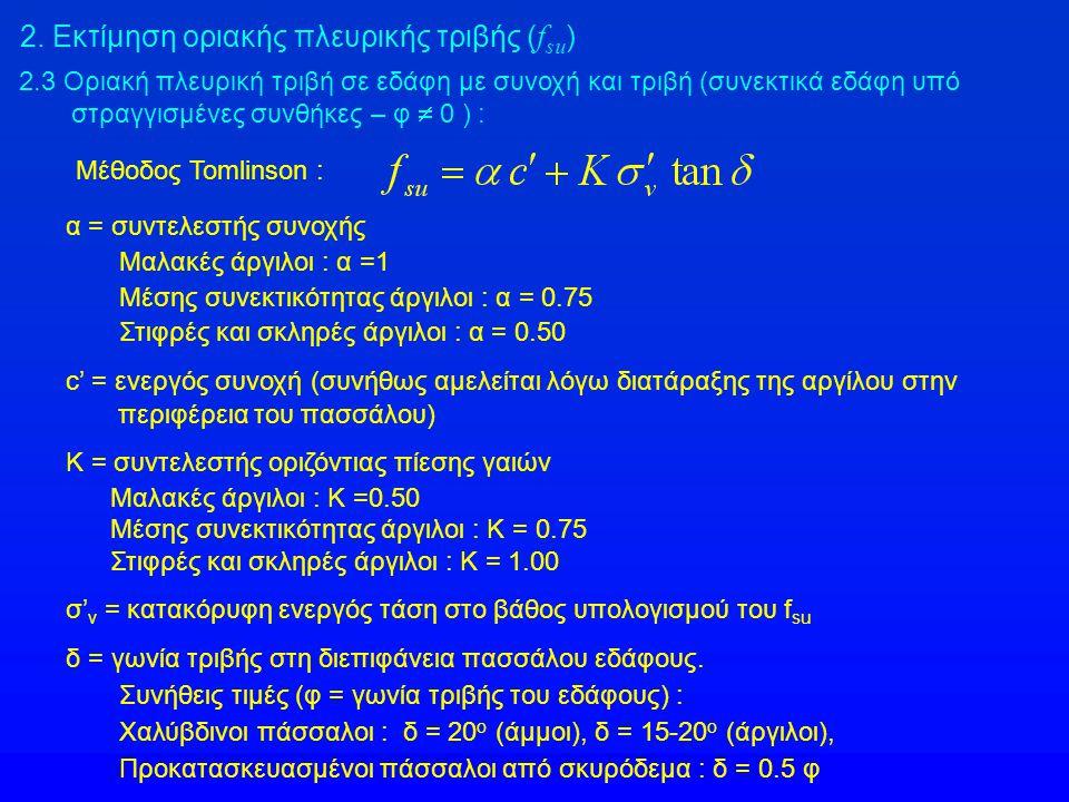 2. Εκτίμηση οριακής πλευρικής τριβής (fsu)