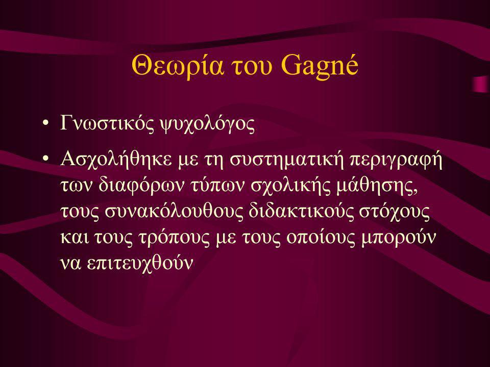 Θεωρία του Gagné Γνωστικός ψυχολόγος