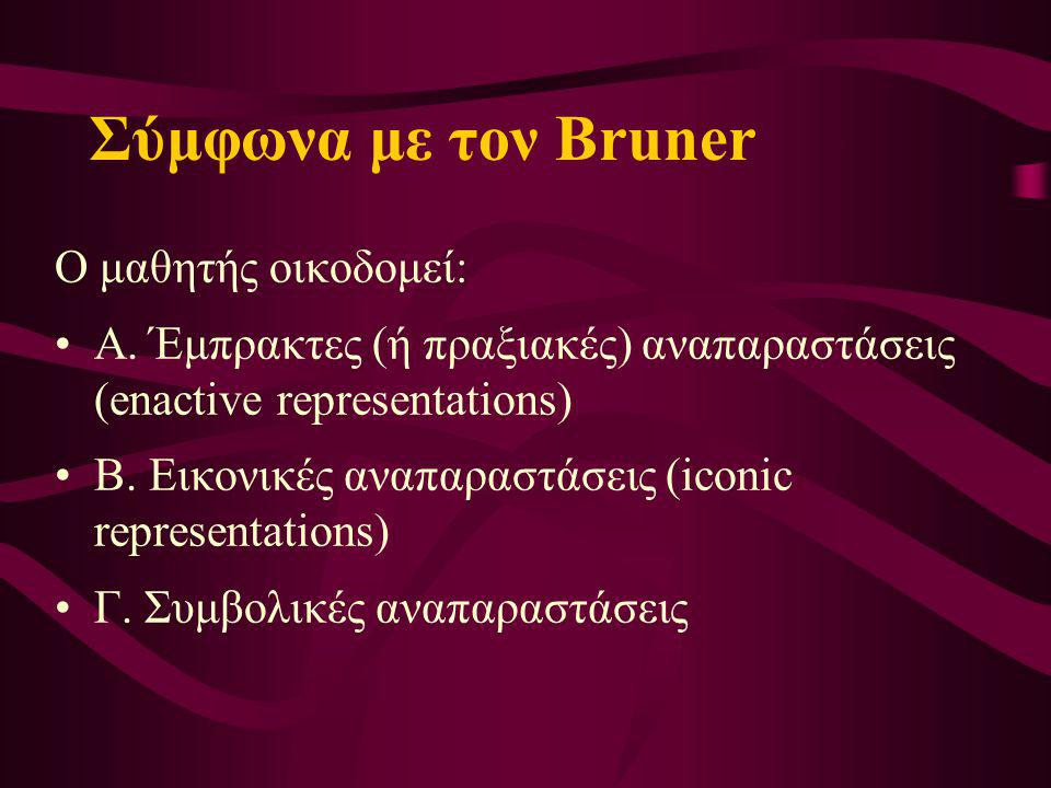 Σύμφωνα με τον Bruner Ο μαθητής οικοδομεί: