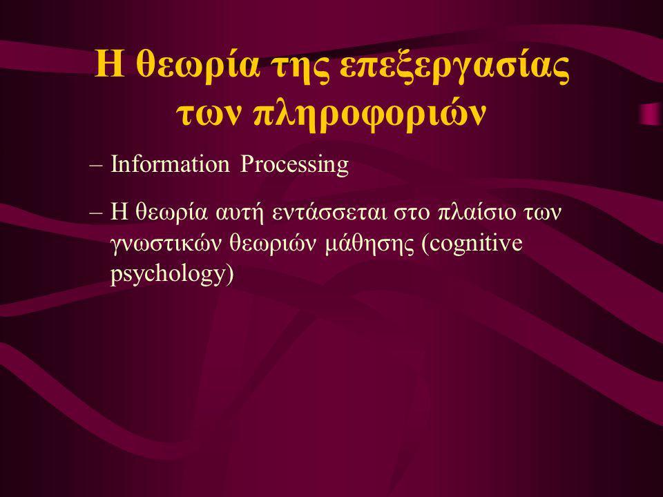 Η θεωρία της επεξεργασίας των πληροφοριών