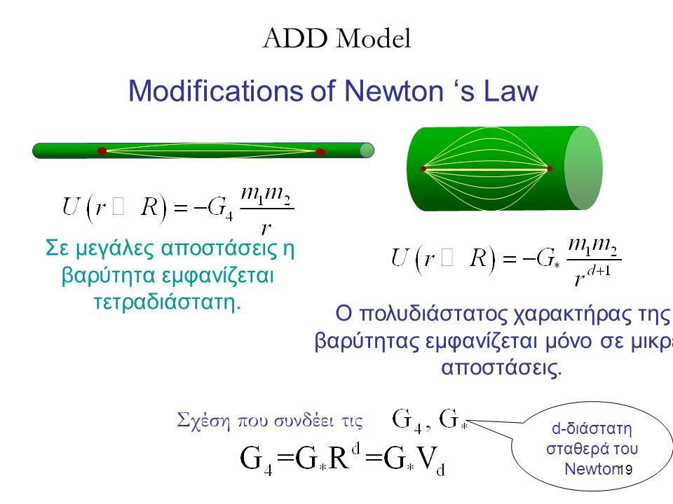 Modifications of Newton 's Law