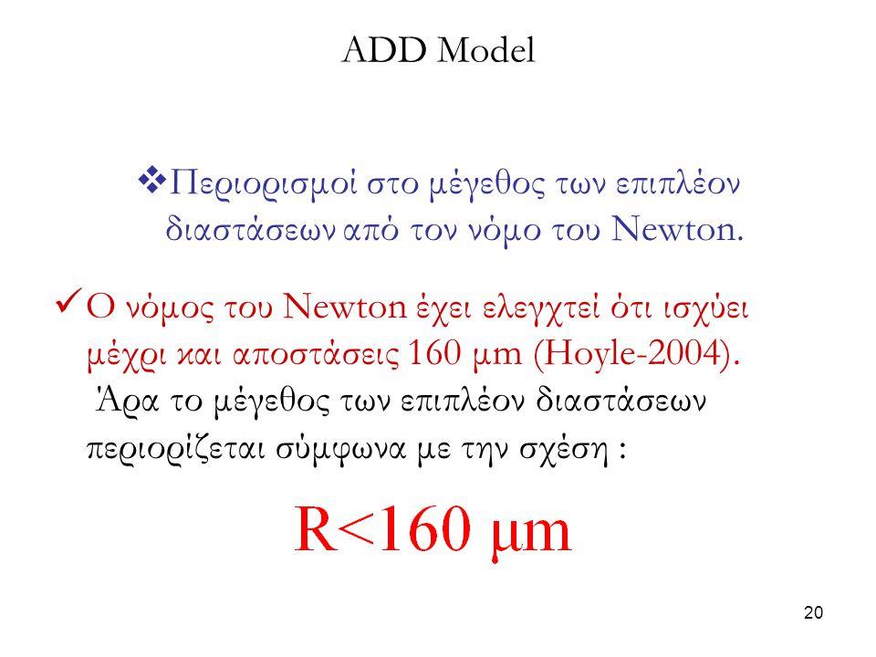 ADD Model Περιορισμοί στο μέγεθος των επιπλέον διαστάσεων από τον νόμο του Newton.
