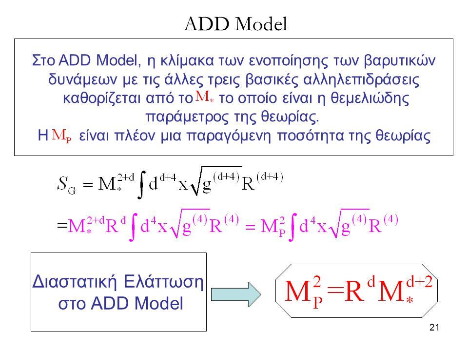 ADD Model Διαστατική Ελάττωση στο ADD Model