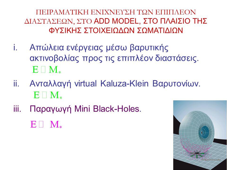 Ανταλλαγή virtual Kaluza-Klein Βαρυτονίων. Παραγωγή Mini Black-Holes.