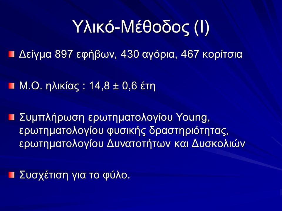 Υλικό-Μέθοδος (Ι) Δείγμα 897 εφήβων, 430 αγόρια, 467 κορίτσια