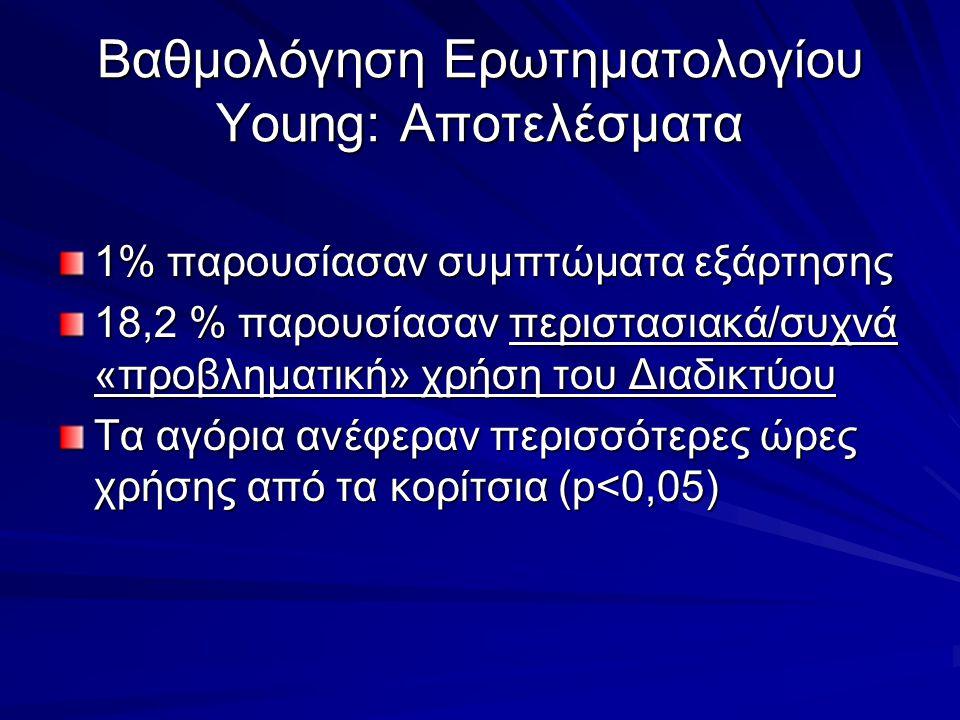Βαθμολόγηση Ερωτηματολογίου Young: Αποτελέσματα