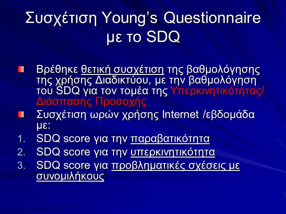 Συσχέτιση Young's Questionnaire με το SDQ