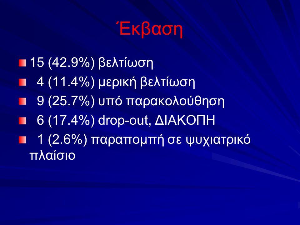 Έκβαση 15 (42.9%) βελτίωση 4 (11.4%) μερική βελτίωση
