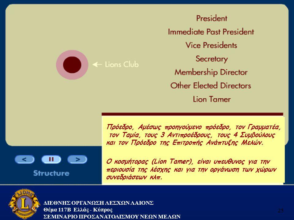 Πρόεδρο, Αμέσως προηγούμενο πρόεδρο, τον Γραμματέα,