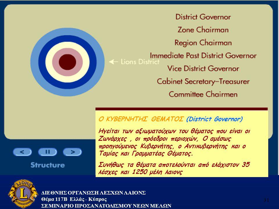 Ο ΚΥΒΕΡΝΗΤΗΣ ΘΕΜΑΤΟΣ (District Governor)