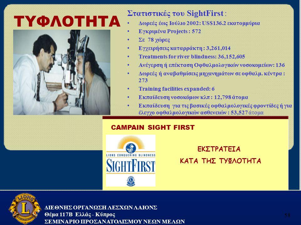 ΤΥΦΛΟΤΗΤΑ Στατιστικές του SightFirst : CAMPAIN SIGHT FIRST ΕΚΣΤΡΑΤΕΙΑ