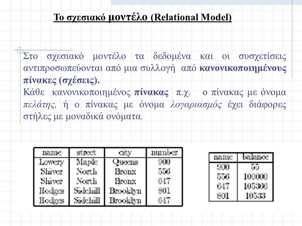 Το σχεσιακό μοντέλο (Relational Model)