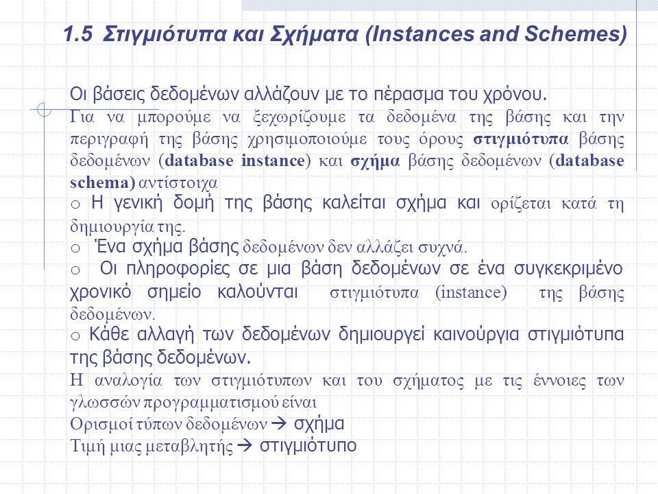 1.5 Στιγμιότυπα και Σχήματα (Instances and Schemes)