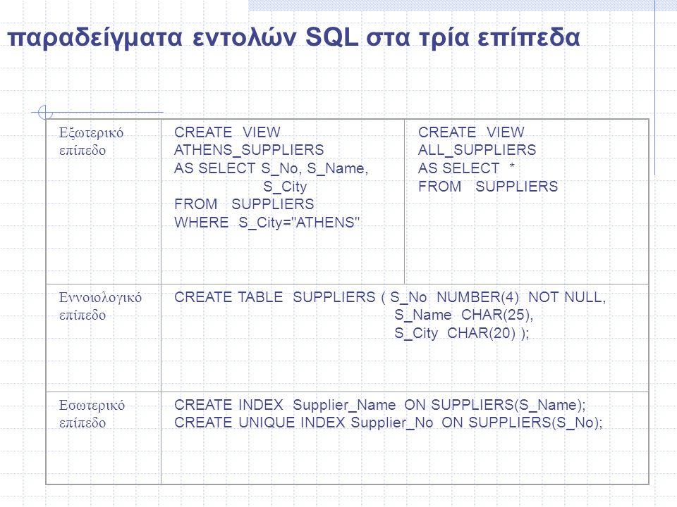παραδείγματα εντολών SQL στα τρία επίπεδα