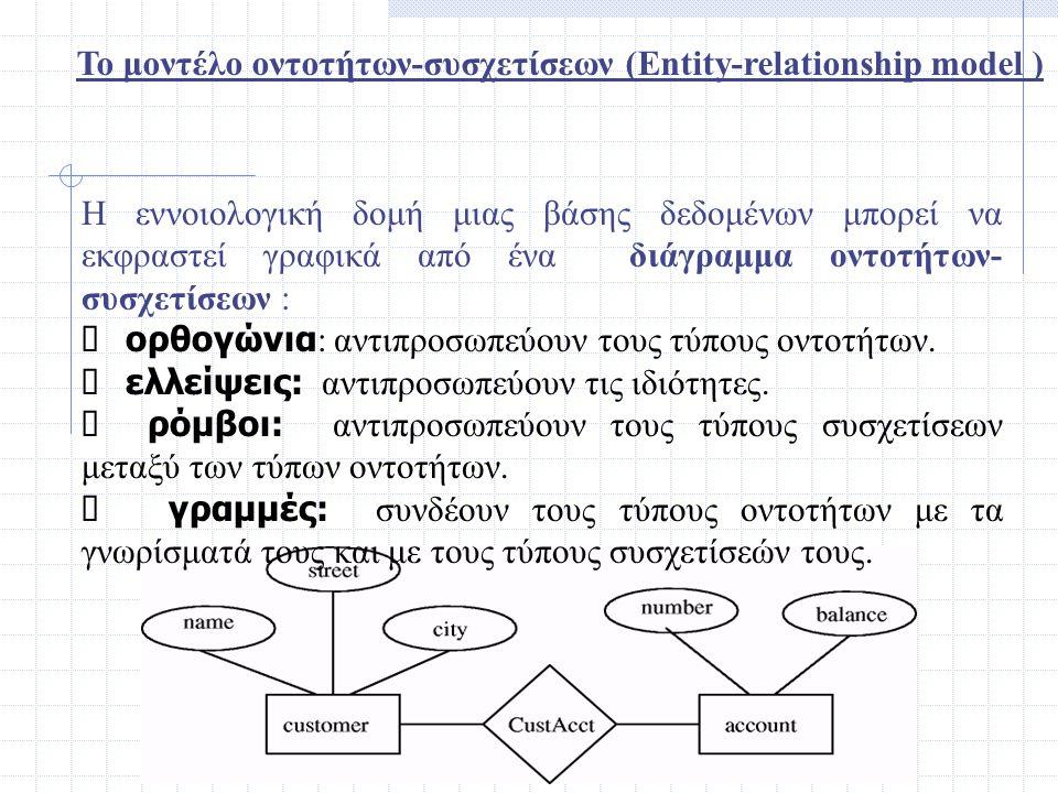 Το μοντέλο οντοτήτων-συσχετίσεων (Entity-relationship model )