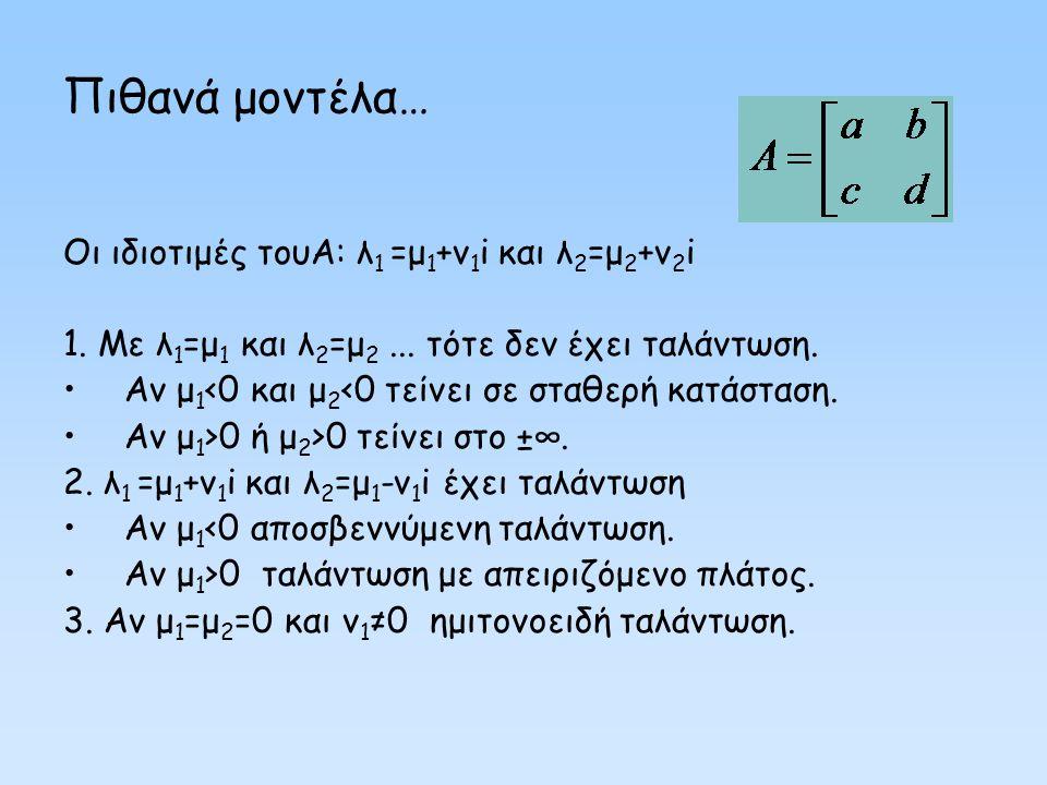 Πιθανά μοντέλα… Οι ιδιοτιμές τουΑ: λ1 =μ1+ν1i και λ2=μ2+ν2i