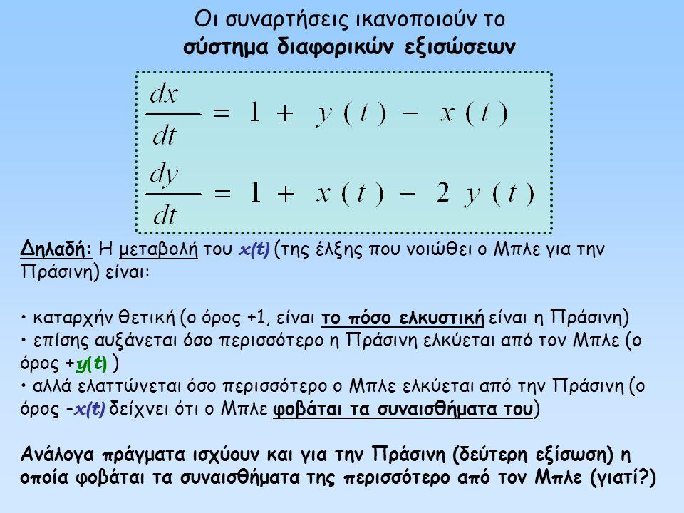 σύστημα διαφορικών εξισώσεων