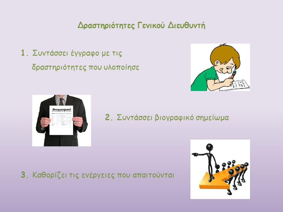 Δραστηριότητες Γενικού Διευθυντή