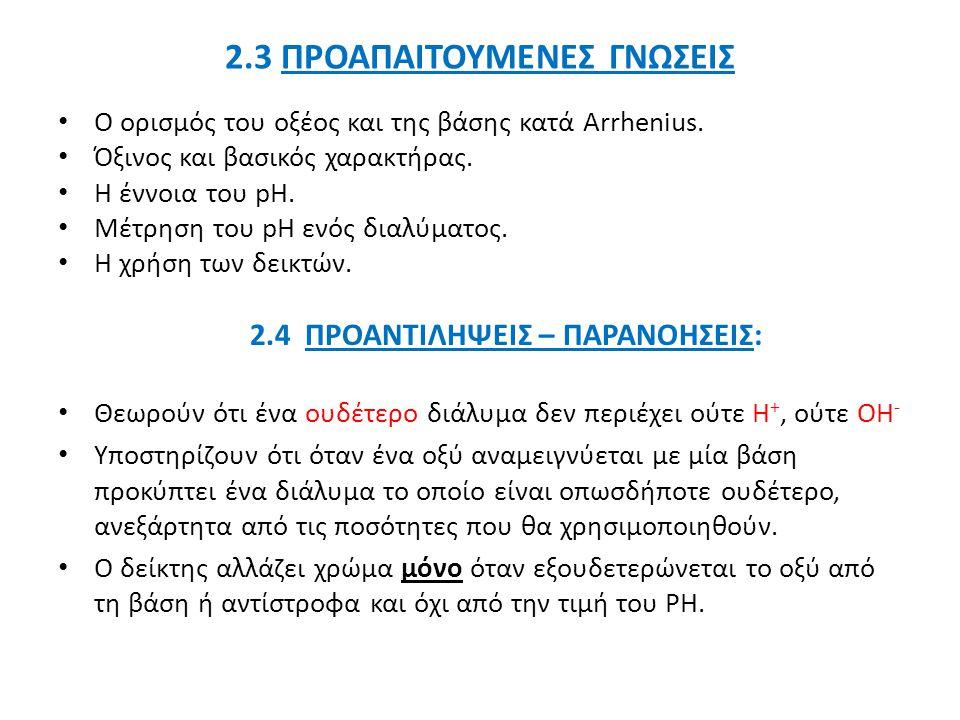 2.3 ΠΡΟΑΠΑΙΤΟΥΜΕΝΕΣ ΓΝΩΣΕΙΣ