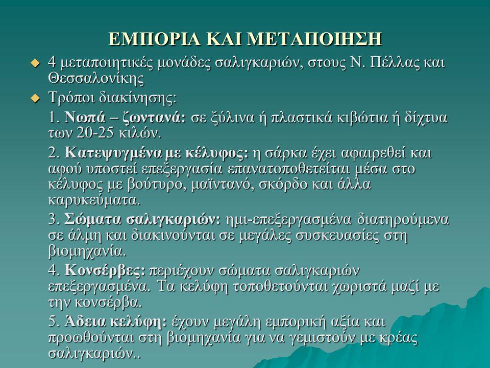 ΕΜΠΟΡΙΑ ΚΑΙ ΜΕΤΑΠΟΙΗΣΗ