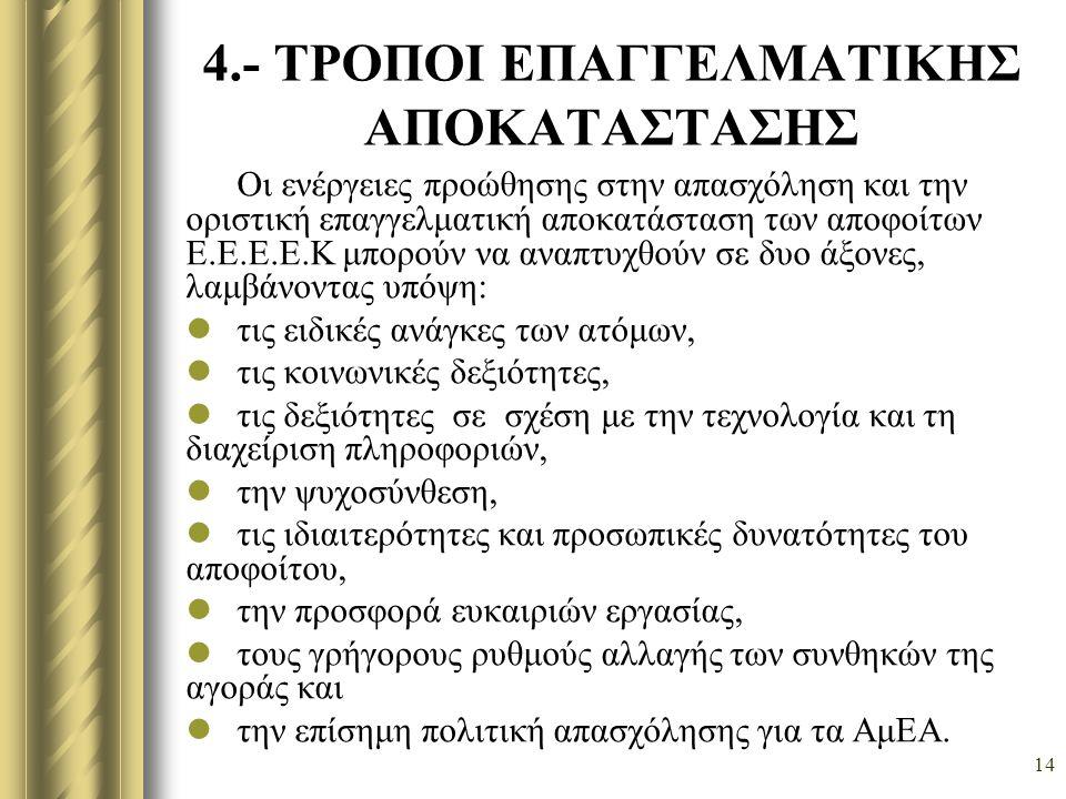 4.- ΤΡΟΠΟΙ ΕΠΑΓΓΕΛΜΑΤΙΚΗΣ ΑΠΟΚΑΤΑΣΤΑΣΗΣ