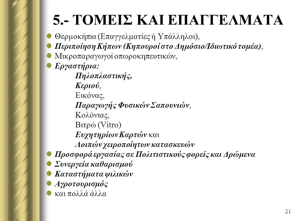 5.- ΤΟΜΕΙΣ ΚΑΙ ΕΠΑΓΓΕΛΜΑΤΑ