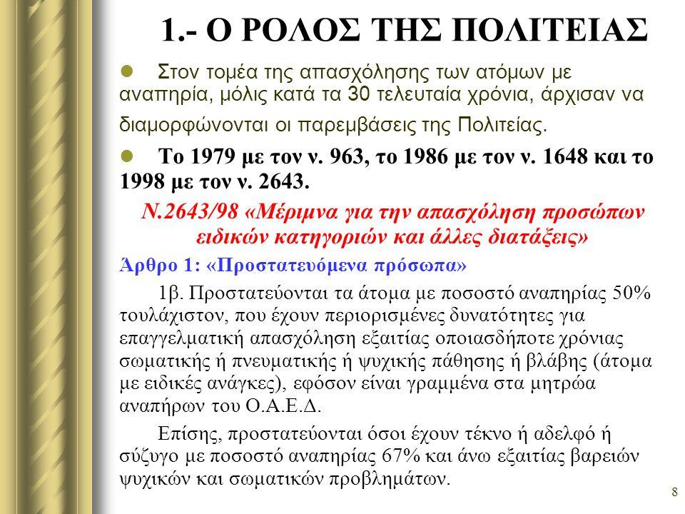 1.- Ο ΡΟΛΟΣ ΤΗΣ ΠΟΛΙΤΕΙΑΣ