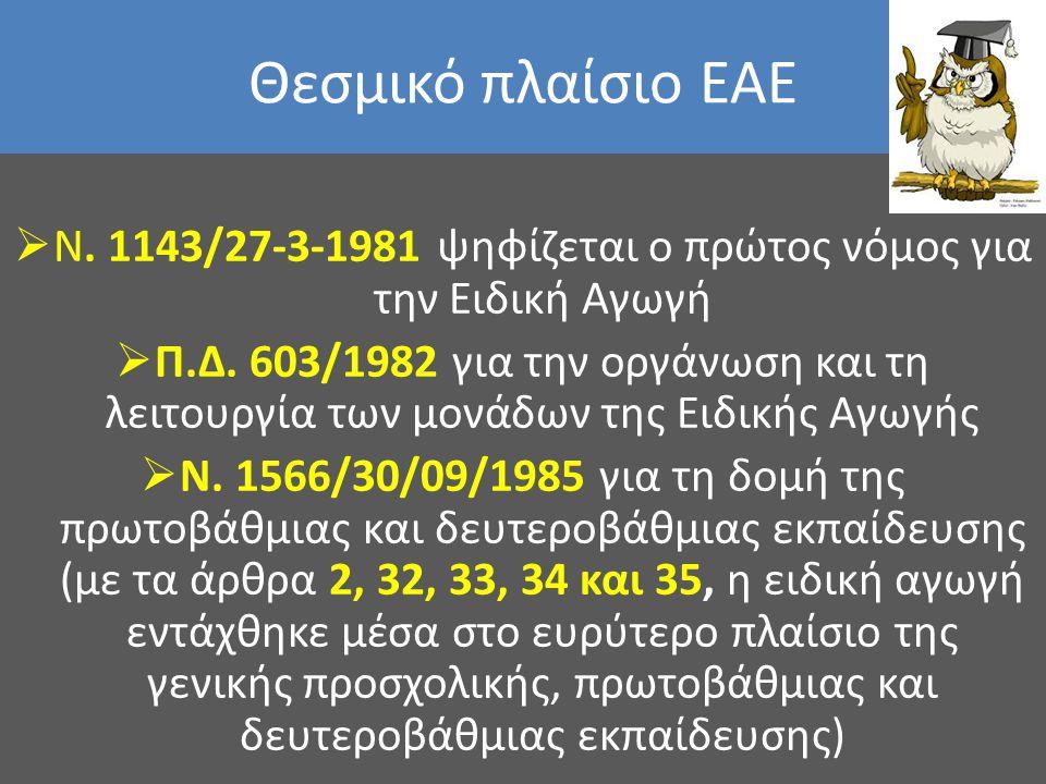 Ν. 1143/27-3-1981 ψηφίζεται ο πρώτος νόμος για την Ειδική Αγωγή