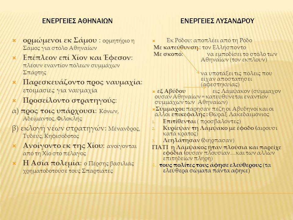 ορμώμενοι εκ Σάμου : ορμητήριο η Σάμος για στόλο Αθηναίων
