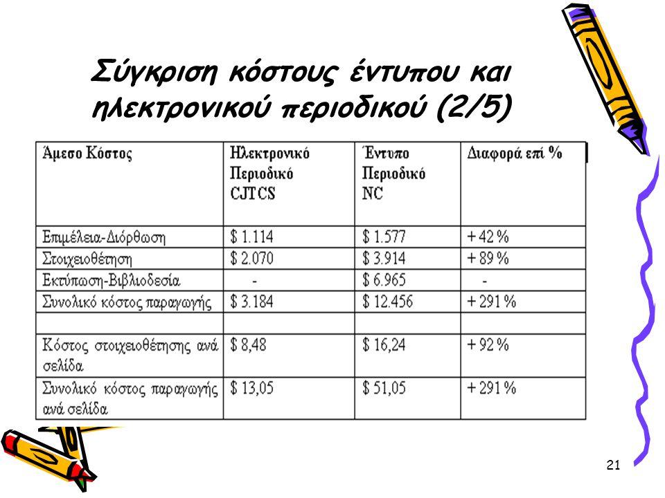 Σύγκριση κόστους έντυπου και ηλεκτρονικού περιοδικού (2/5)