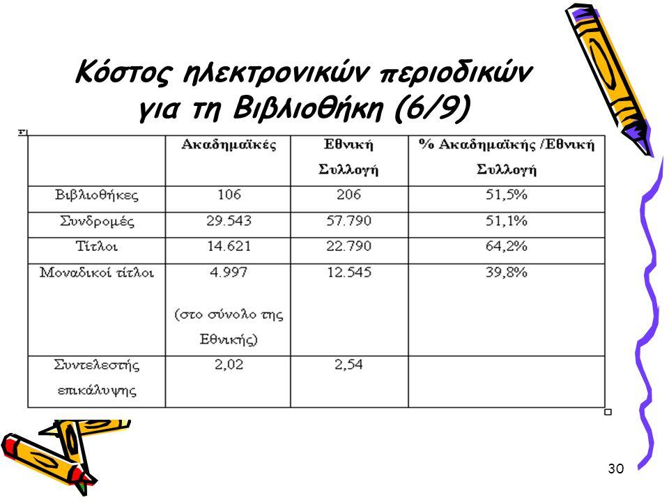 Κόστος ηλεκτρονικών περιοδικών για τη Βιβλιοθήκη (6/9)