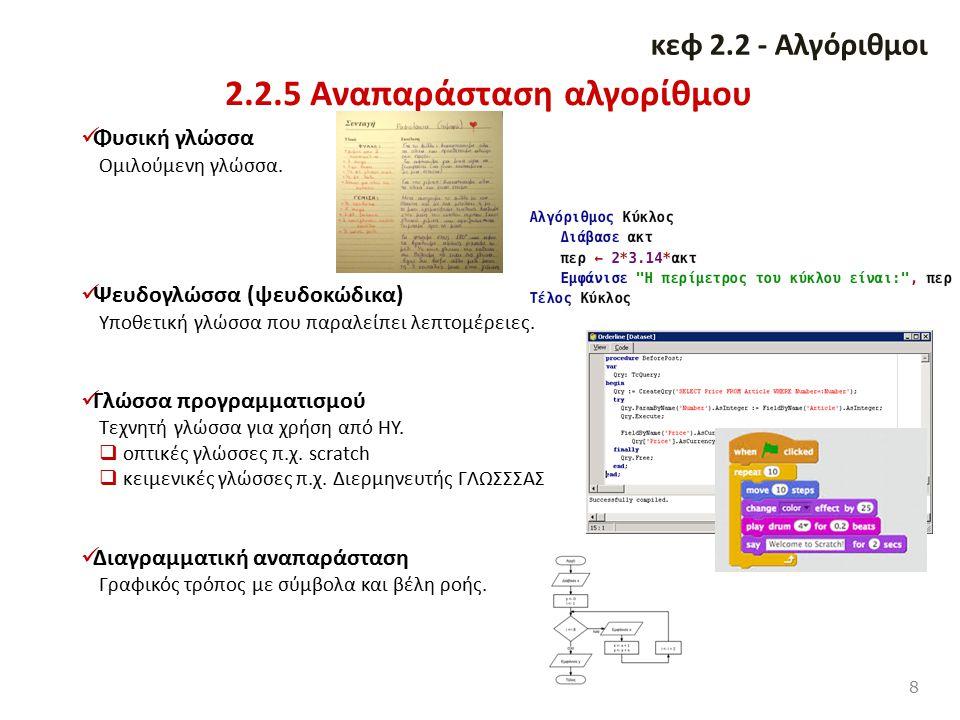 2.2.5 Αναπαράσταση αλγορίθμου