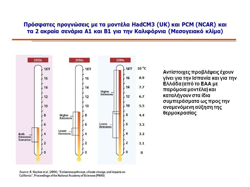 Πρόσφατες προγνώσεις με τα μοντέλα HadCM3 (UK) και PCM (NCAR) και τα 2 ακραία σενάρια Α1 και Β1 για την Καλιφόρνια (Μεσογειακό κλίμα)