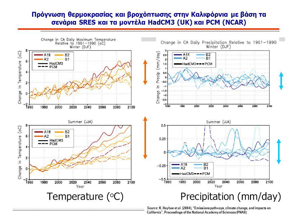 Πρόγνωση θερμοκρασίας και βροχόπτωσης στην Καλιφόρνια με βάση τα σενάρια SRES και τα μοντέλα HadCM3 (UK) και PCM (NCAR)