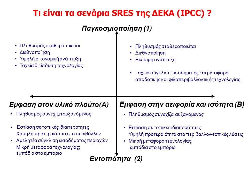 B1 A2 B2 Τι είναι τα σενάρια SRES της ΔΕΚΑ (IPCC) A1 Balanced
