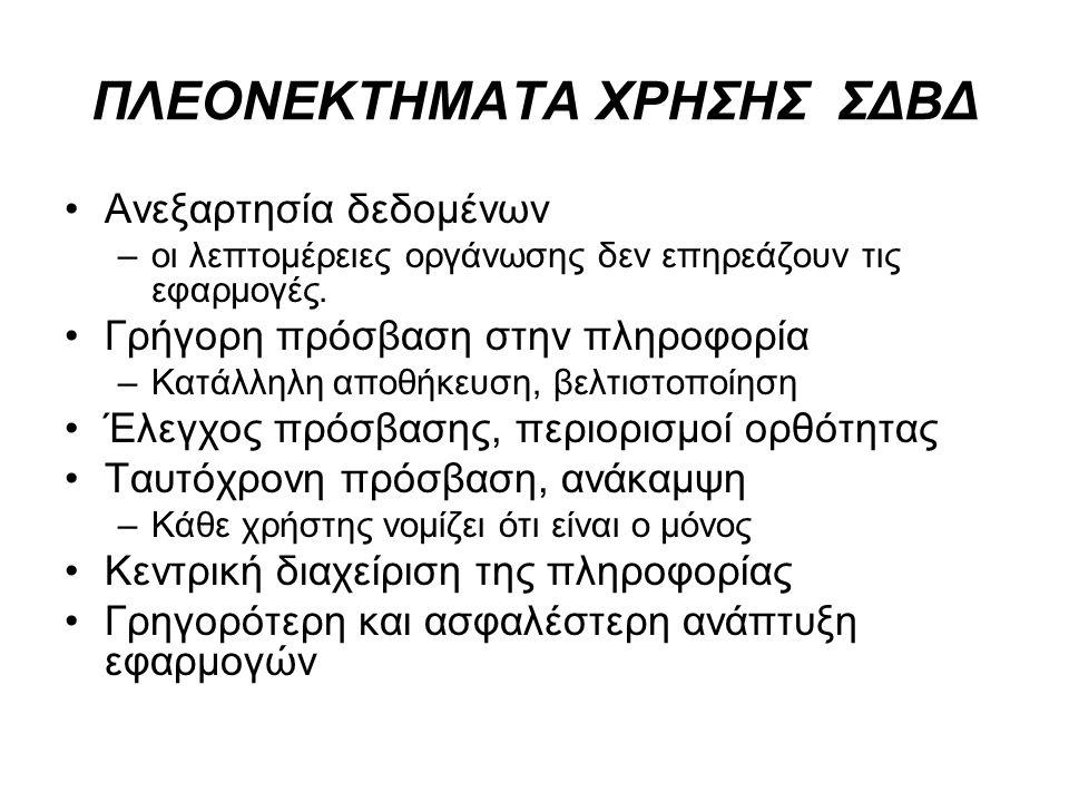 ΠΛΕΟΝΕΚΤΗΜΑΤΑ ΧΡΗΣΗΣ ΣΔΒΔ