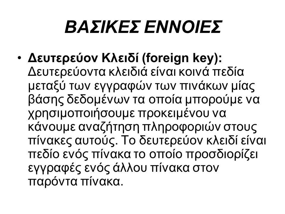 ΒΑΣΙΚΕΣ ΕΝΝΟΙΕΣ