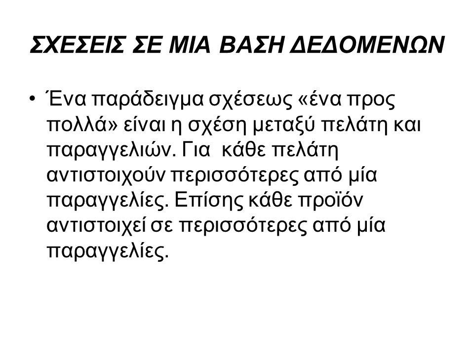 ΣΧΕΣΕΙΣ ΣΕ ΜΙΑ ΒΑΣΗ ΔΕΔΟΜΕΝΩΝ