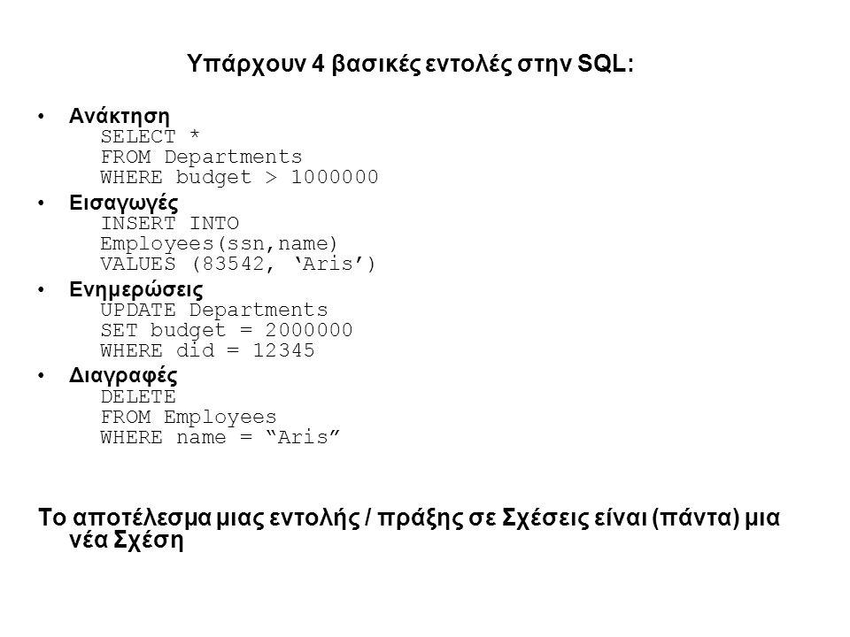 Υπάρχουν 4 βασικές εντολές στην SQL: