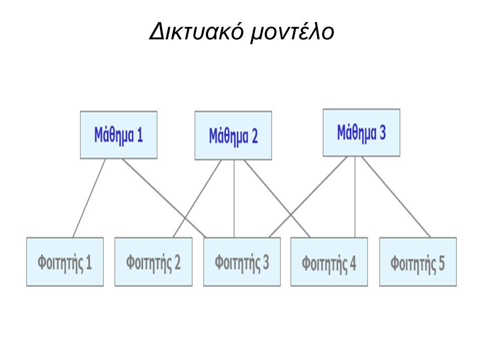 Δικτυακό μοντέλο