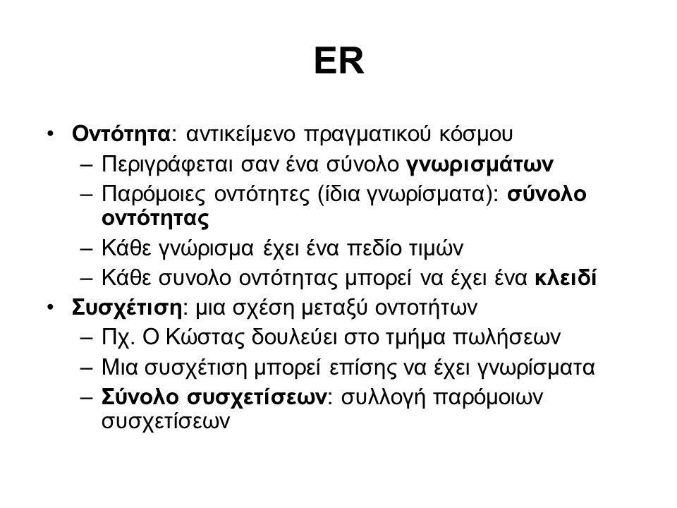 ER Οντότητα: αντικείμενο πραγματικού κόσμου