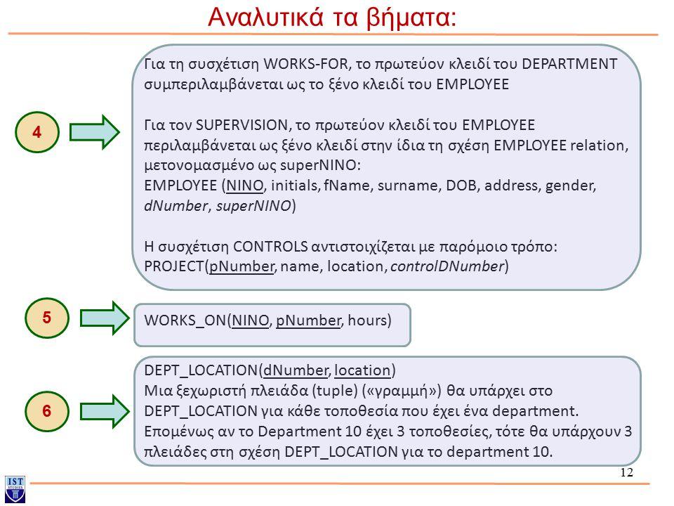 Αναλυτικά τα βήματα: Για τη συσχέτιση WORKS-FOR, το πρωτεύον κλειδί του DEPARTMENT συμπεριλαμβάνεται ως το ξένο κλειδί του EMPLOYEE.