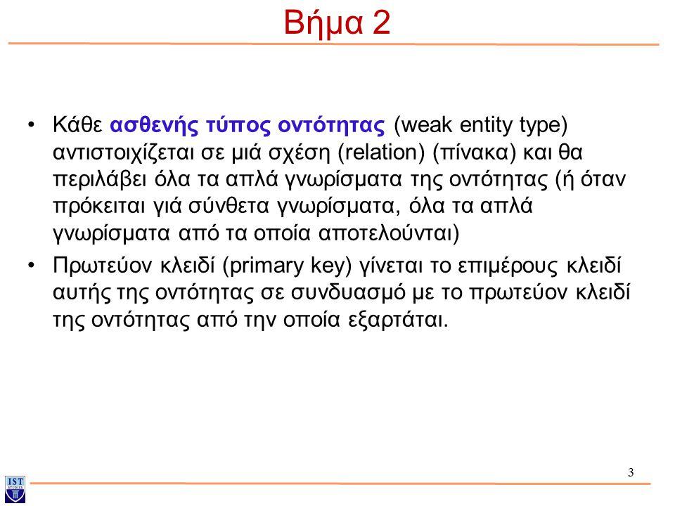 Βήμα 2