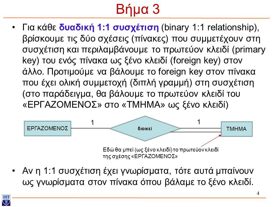 Βήμα 3