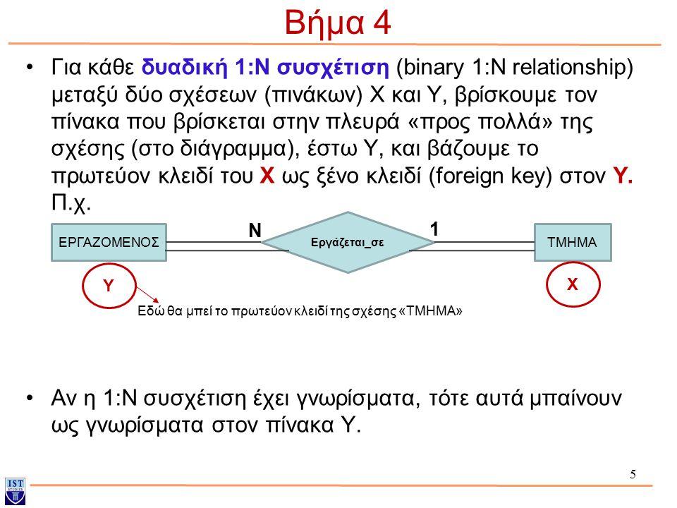 Βήμα 4