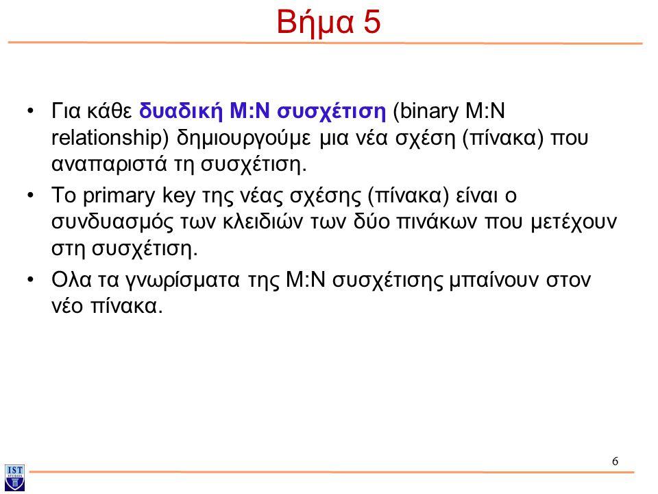 Βήμα 5 Για κάθε δυαδική Μ:Ν συσχέτιση (binary Μ:Ν relationship) δημιουργούμε μια νέα σχέση (πίνακα) που αναπαριστά τη συσχέτιση.