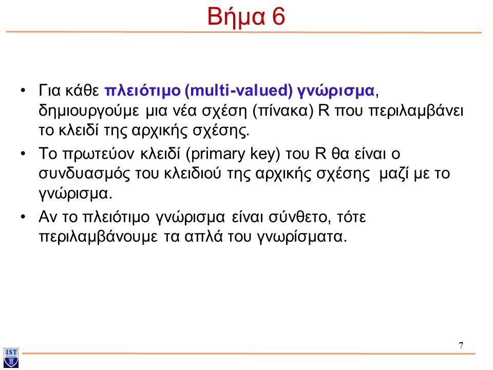 Βήμα 6 Για κάθε πλειότιμο (multi-valued) γνώρισμα, δημιουργούμε μια νέα σχέση (πίνακα) R που περιλαμβάνει το κλειδί της αρχικής σχέσης.