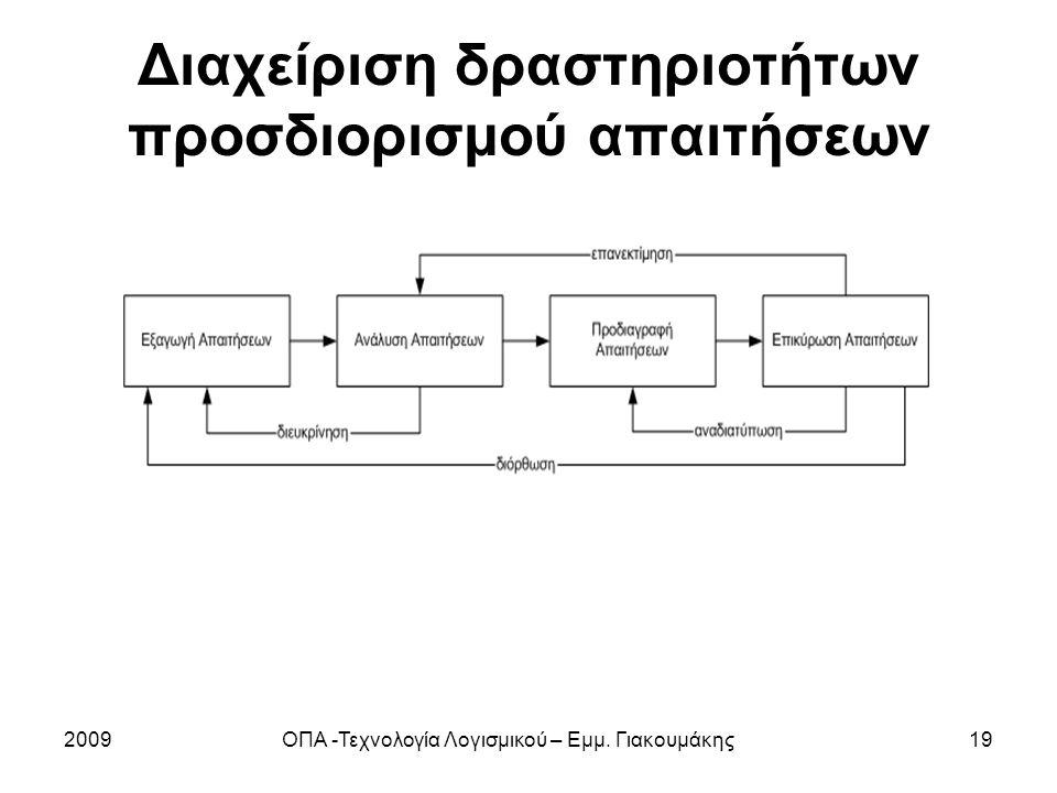 Διαχείριση δραστηριοτήτων προσδιορισμού απαιτήσεων